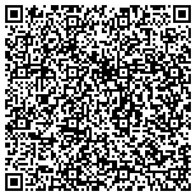 QR-код с контактной информацией организации Студия праздников Елены Кононенко Волшебники, ЧП