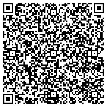 QR-код с контактной информацией организации Майстерская Декупаж и Ко,ЧП