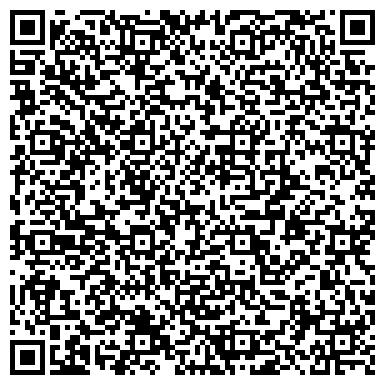 QR-код с контактной информацией организации Школа макияжа Анны Науменко, ЧП