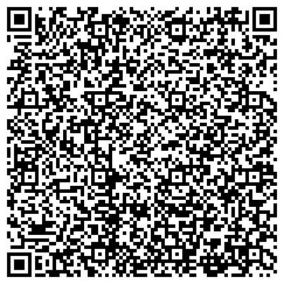 QR-код с контактной информацией организации Студия иностранных языков English Land