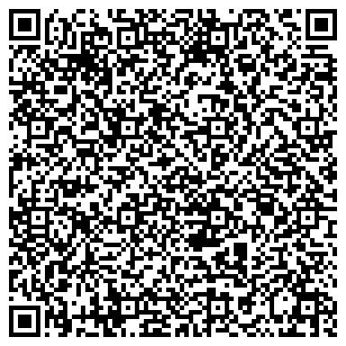 QR-код с контактной информацией организации Харьковская Фотошкола ИЦФ, ЧП