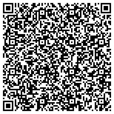 QR-код с контактной информацией организации Институт Йоги и Ушу, СПД