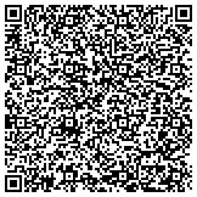 QR-код с контактной информацией организации Курсы английского языка English Club, ЧП