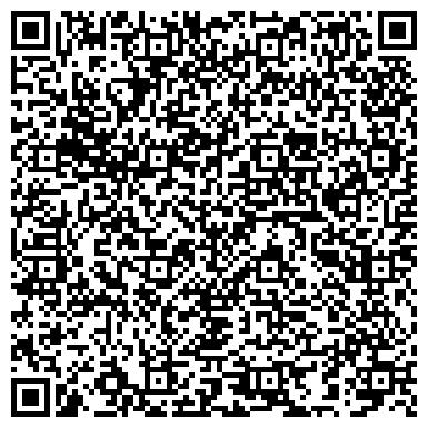 QR-код с контактной информацией организации Лінгвістичний Центр Carpe Diem, ЧП