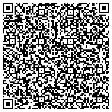 QR-код с контактной информацией организации DOCTOR ENGLISH Школа иностранных языков, ЧП