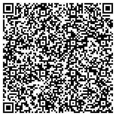 QR-код с контактной информацией организации Фиделио, ООО (Танцевальный клуб)
