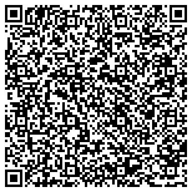 QR-код с контактной информацией организации Языковой Центр VinCent ЧП Виногреев М.Ю.
