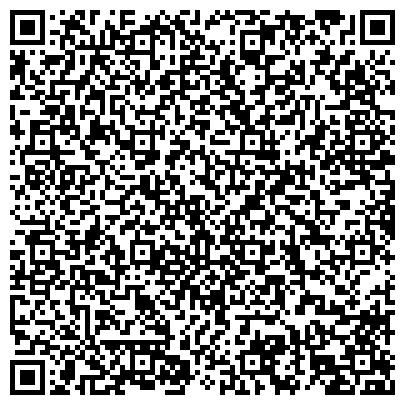 QR-код с контактной информацией организации Школа макияжа Анастасии Левандовской, СПД