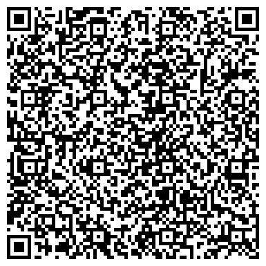 QR-код с контактной информацией организации Глобус-РС, ООО