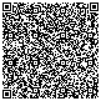 QR-код с контактной информацией организации Manhattan (Манхэттан), ИП школа языков и ассоциация переводчиков