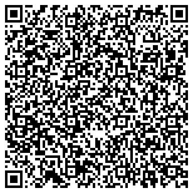 QR-код с контактной информацией организации Relooking (Релукинг), ИП центр Гармоничного развития