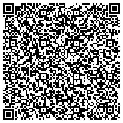 QR-код с контактной информацией организации Школа музыки Светланы Ивановой, ИП