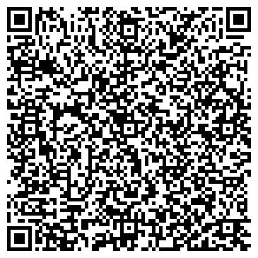 QR-код с контактной информацией организации Клуб математики и логики Пифагор, ИП