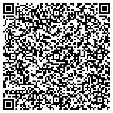 QR-код с контактной информацией организации Innovation (Инновэйшен), ИП