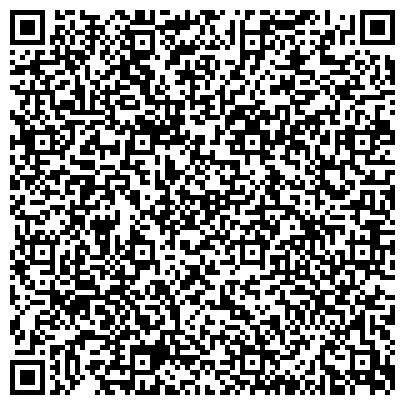 QR-код с контактной информацией организации Level UP education (Левел Ап Эдюкейшн), ИП