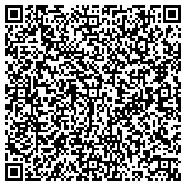 QR-код с контактной информацией организации Курсы по финансовому анализу, ИП