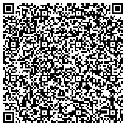 QR-код с контактной информацией организации Novavira Education Centre NEC, ИП