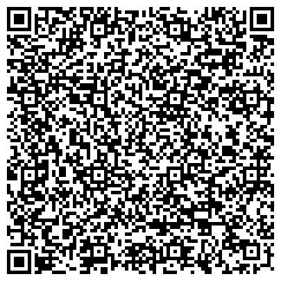 QR-код с контактной информацией организации ABC Sсhool (АВС Скул), Курсы