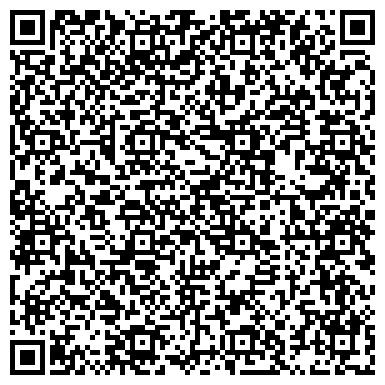 QR-код с контактной информацией организации Италия (образовательный центр), учреждение