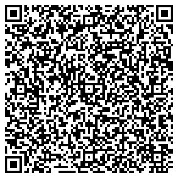 QR-код с контактной информацией организации Nail School Center (Нейл Скул Сентэр), ИП