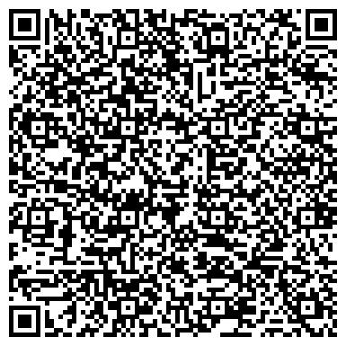 QR-код с контактной информацией организации ИП Серафимович Н.В. serso77@mail.ru