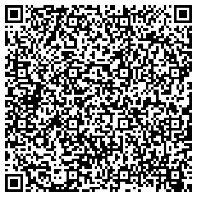QR-код с контактной информацией организации Частное предприятие Полтавская школа английского языка