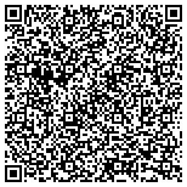 QR-код с контактной информацией организации Студия иностранных языков POLYGLOT