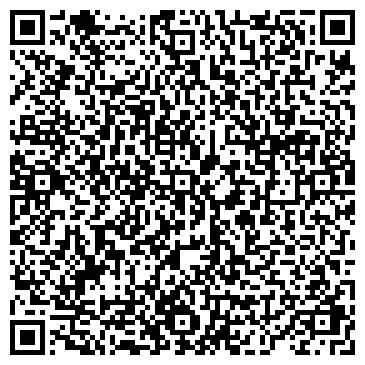 QR-код с контактной информацией организации Софт-Про Групп, ООО