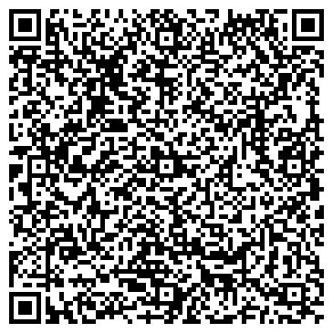 QR-код с контактной информацией организации Школа кельтских танцев Лугнасаде, Чп