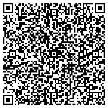 QR-код с контактной информацией организации Институт развития информационных технологий ПК+