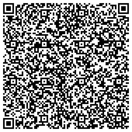 QR-код с контактной информацией организации Институт переподготовки кадров Газ-институт государственный филиал Гродненский