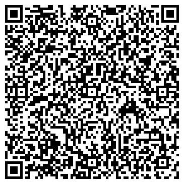 QR-код с контактной информацией организации ННЦ Институт Аграрной экономики, ГП