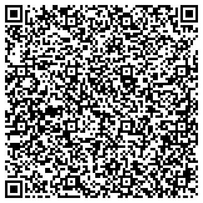 QR-код с контактной информацией организации Відкритий міжнародний університет розвитку людини «Україна»