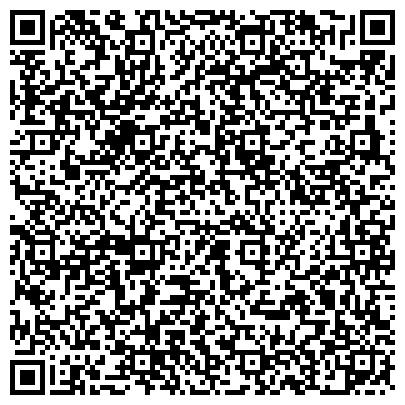 """QR-код с контактной информацией организации Горловский региональный институт Университета """"Украина"""""""