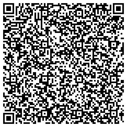 QR-код с контактной информацией организации Порва, ЧП (Кадровое агенство Дворецкий )