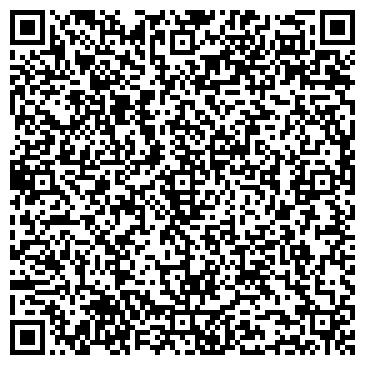 QR-код с контактной информацией организации AstraNET, ЧП