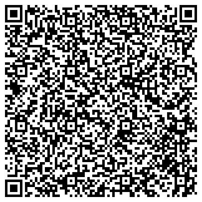 QR-код с контактной информацией организации Ассоциация предприятий авиапромышленности Украины,Укравиапром