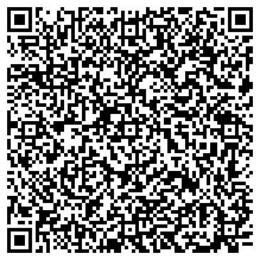 QR-код с контактной информацией организации СимбаЦентр, Иваненко, ЧП