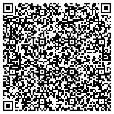 QR-код с контактной информацией организации Чугуевский художественно-мемориальный музей И.Е. Репина