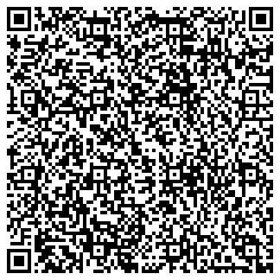 QR-код с контактной информацией организации ABC School (АВС Скул), Языковой центр