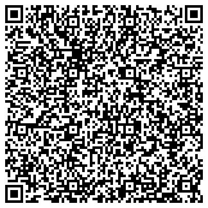 QR-код с контактной информацией организации Областной историко-краеведческий музей, ГП