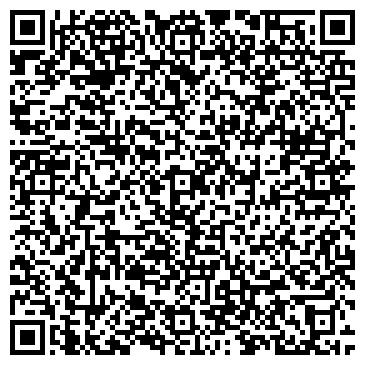 QR-код с контактной информацией организации Антошка, (Руденко, ЧП)