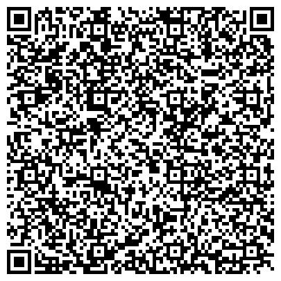QR-код с контактной информацией организации Smile2Smile (Смайл2смайл), Центр раннего развития