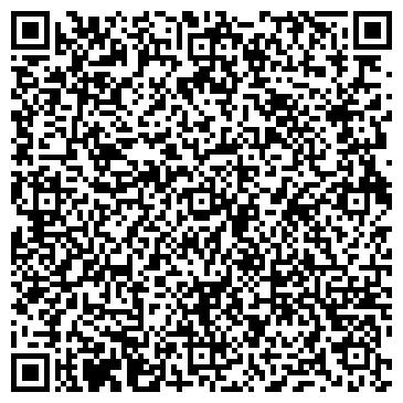 QR-код с контактной информацией организации ООО РПА ПРОМОЦЕНТР