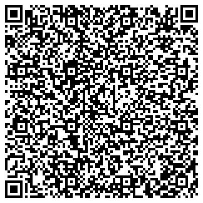 QR-код с контактной информацией организации Национальный академический духовой оркестр Украины, ГП