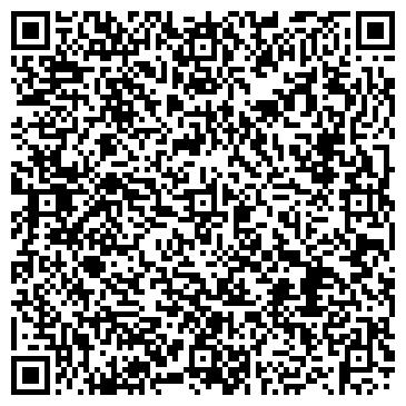 QR-код с контактной информацией организации EURO VISION GROUP (Евро Вижн Груп), дп