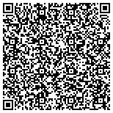 QR-код с контактной информацией организации OOO «ГРАНЕСВИТ», Общество с ограниченной ответственностью