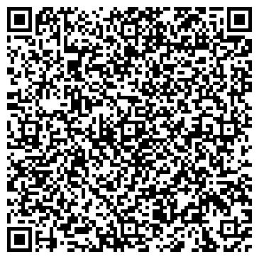QR-код с контактной информацией организации Авантемакс, Компания