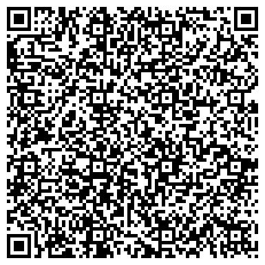 """QR-код с контактной информацией организации """"Rikshi"""" - Рекламно-производственное предприятие"""