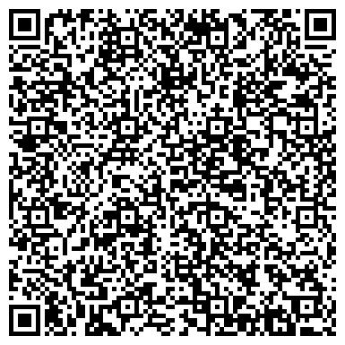 """QR-код с контактной информацией организации Интернет агентство """"RPN Group"""""""